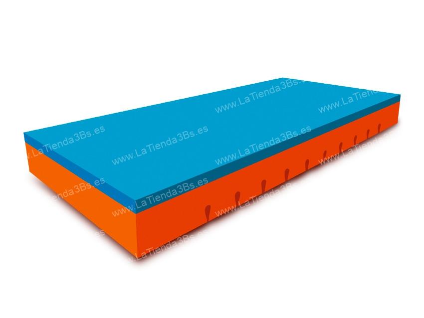 LaTienda3Bs colchón geriátrico perfilado Visco gel Artec 4